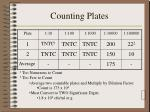 counting plates1