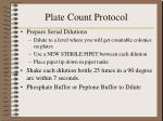 plate count protocol