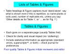 lists of tables figures