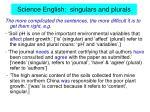 science english singulars and plurals