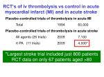 rct s of iv thrombolysis vs control in acute myocardial infarct mi and in acute stroke