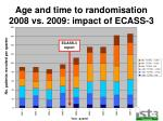 age and time to randomisation 2008 vs 2009 impact of ecass 3