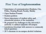 first year of implementation