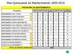 plan quinquenal de mantenimiento 2005 2010