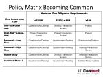 policy matrix becoming common
