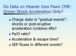 do data on heavier ions favor cme driven shock acceleration only