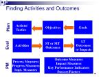 finding activities and outcomes