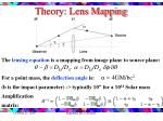 theory lens mapping