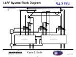 llrf system block diagram