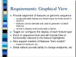 requirements graphical view