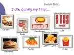 i ate during my trip