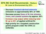 epa inc draft recommends reduce n r loss to environment by 25