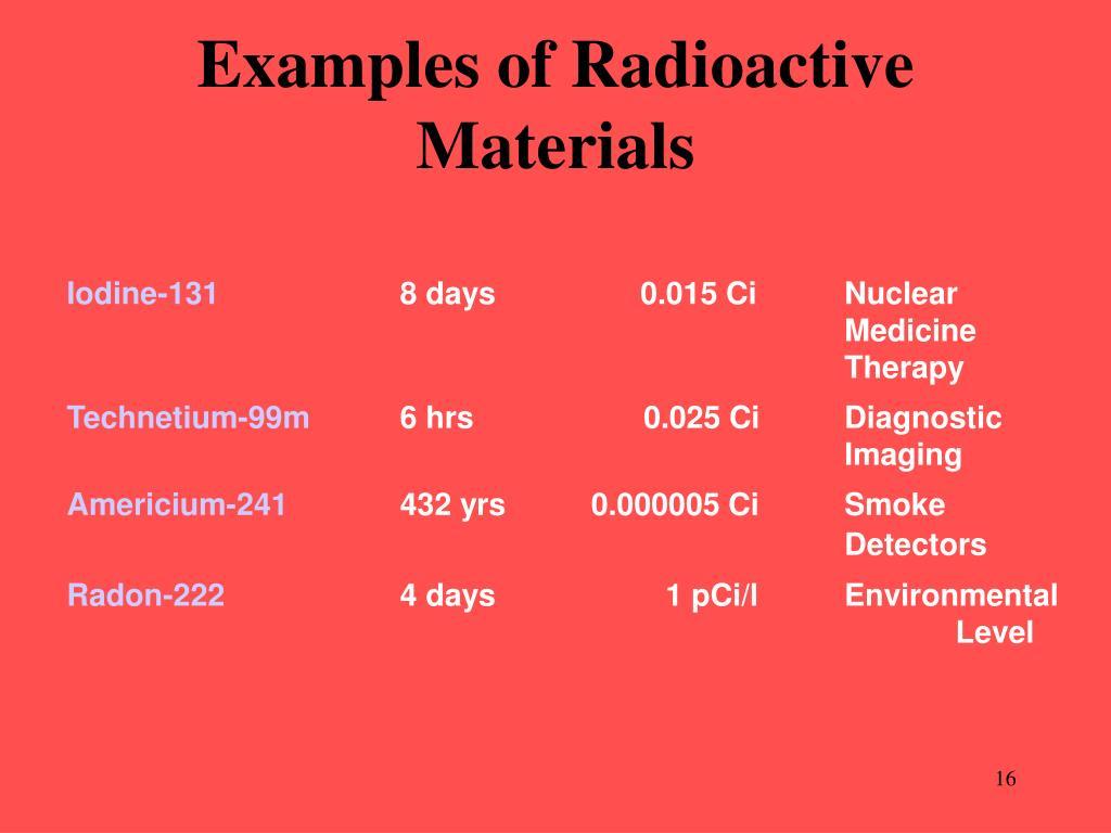 Hazardous isotopes