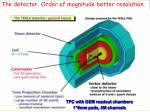 the detector order of magnitude better resolution