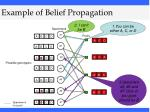 example of belief propagation