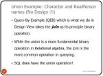 union example character and realperson names no design