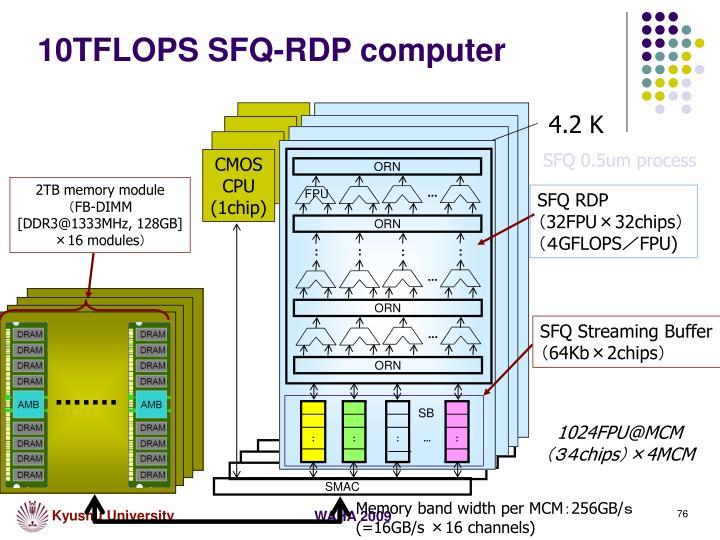 10TFLOPS SFQ-RDP computer