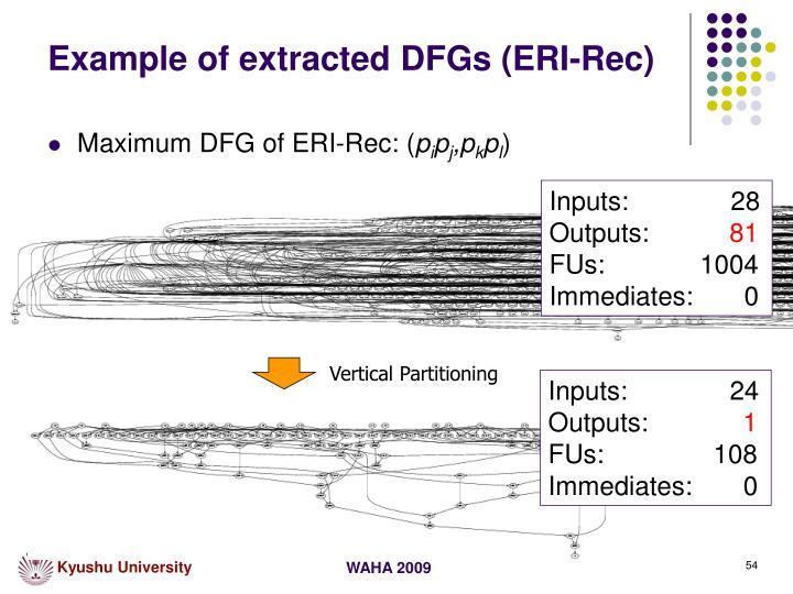 Example of extracted DFGs (ERI-Rec)