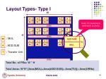 layout types type i1