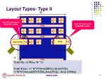 layout types type ii