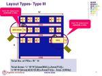 layout types type iii