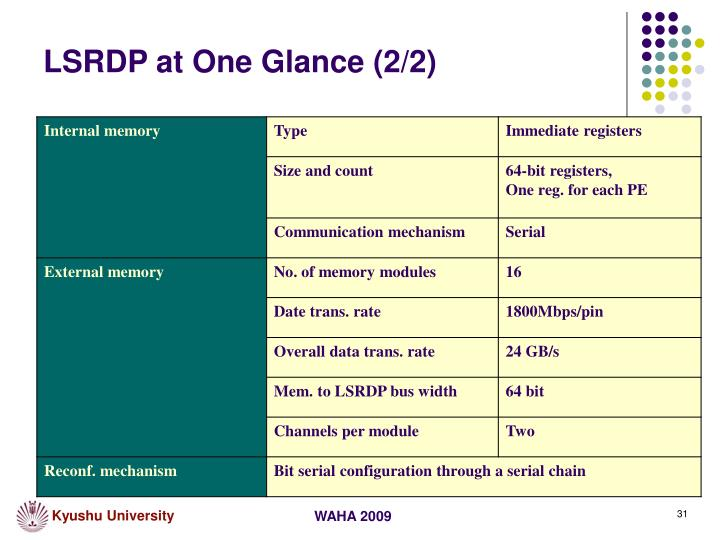 LSRDP at One Glance (2/2)