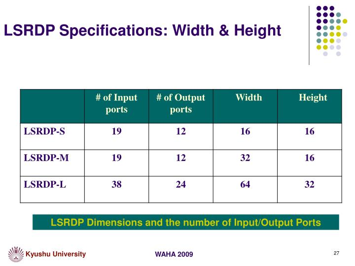 LSRDP Specifications: Width & Height