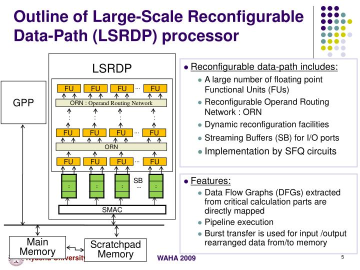Outline of Large-Scale Reconfigurable Data-Path (LSRDP) processor