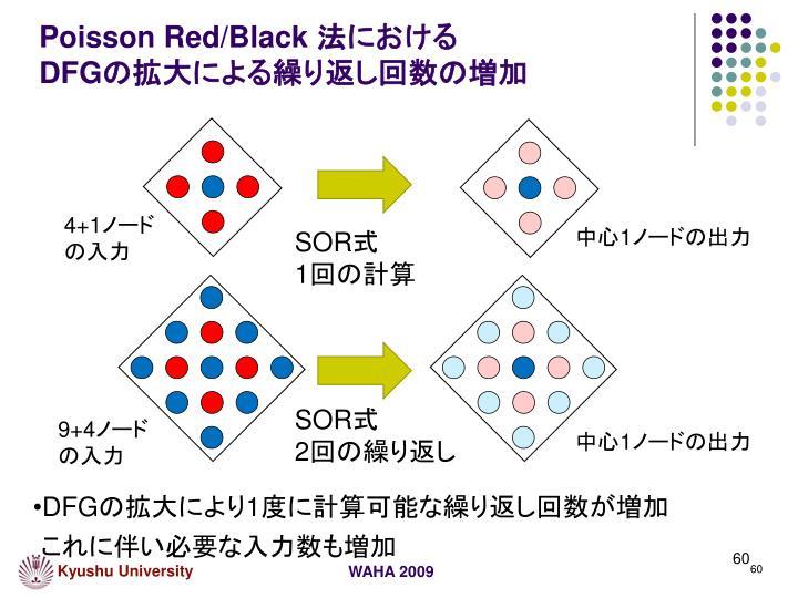 Poisson Red/Black
