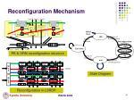 reconfiguration mechanism