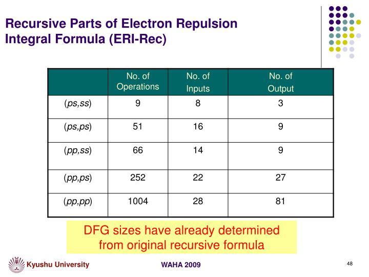 Recursive Parts of Electron Repulsion