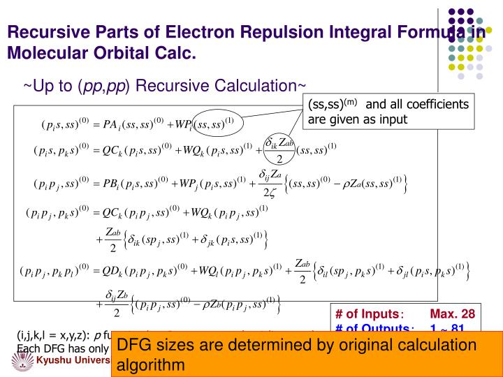 Recursive Parts of Electron Repulsion Integral Formula in Molecular Orbital Calc.