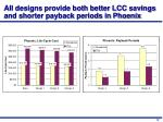 all designs provide both better lcc savings and shorter payback periods in phoenix