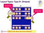 layout types type iii striped