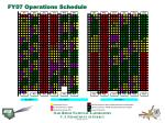 fy07 operations schedule