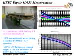 hebt dipole 8d533 measurements