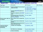 appendix time series api routines cont d3