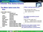 informix time series schema