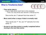 what is timeseries data