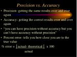 precision vs accuracy