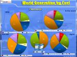 world generation by fuel