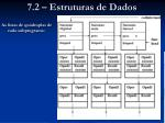 7 2 estruturas de dados