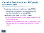 canonical serialization and rdf graphs synchronization