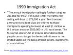 1990 immigration act