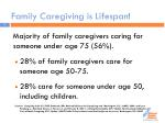 family caregiving is lifespan