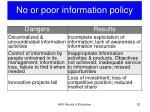 no or poor information policy