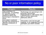 no or poor information policy1