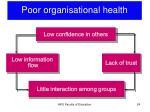 poor organisational health