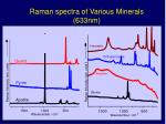 raman spectra of various minerals 633nm