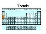 trends2